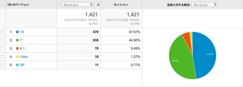WindowsOS解析