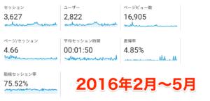 20160205