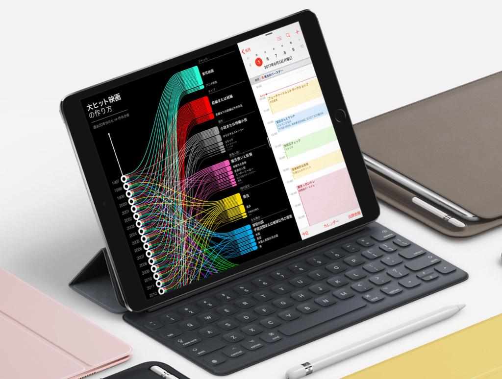 iPad文字