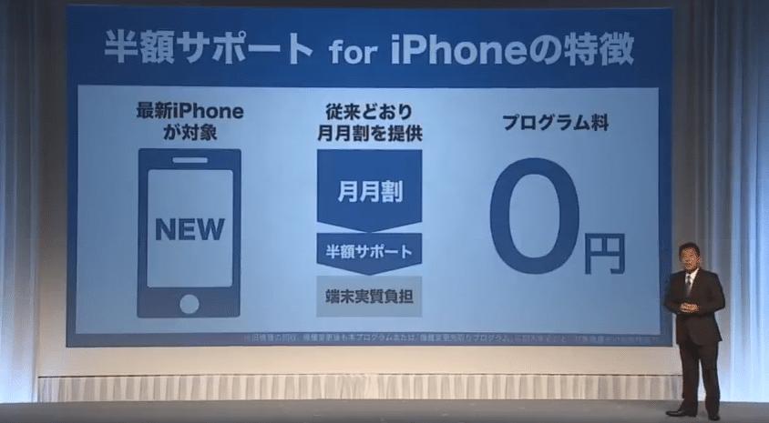 ソフトバンクのiPhone半額サポート
