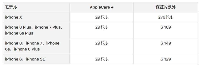 US_iPhoneガラス交換修理