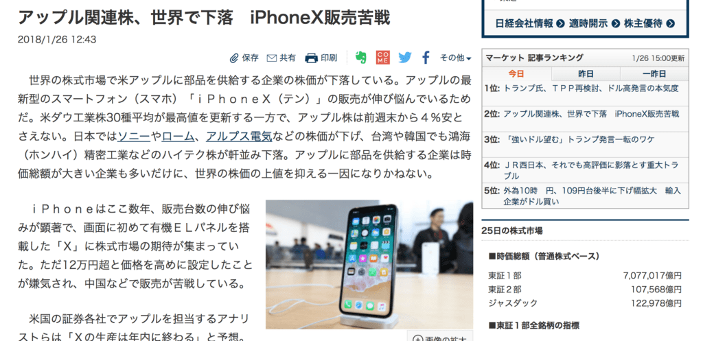 アップル関連株、世界で下落 iPhoneX販売苦戦(日本経済新聞)