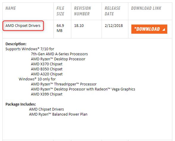 AMDチップセットドライバ