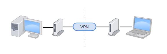 VPNで通信が出来ない