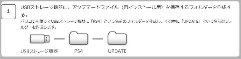 PlayStation4のシステムソフトウェア