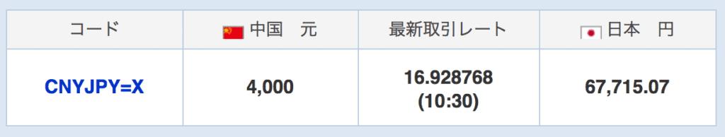 iPhoneSE2_中国元