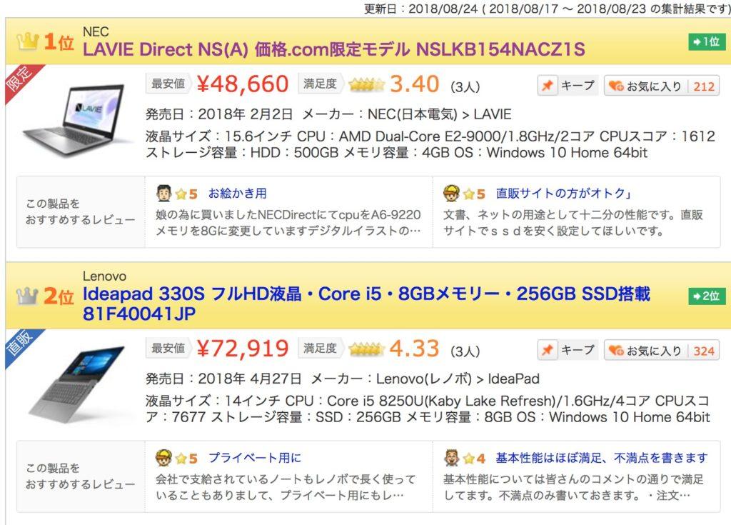 価格_com_-_ノートパソコン_人気売れ筋ランキング