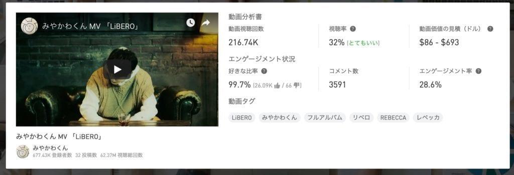 YouTube動画統計_-_NoxInfluencer