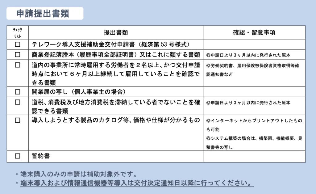 テレワーク導入支援補助金03