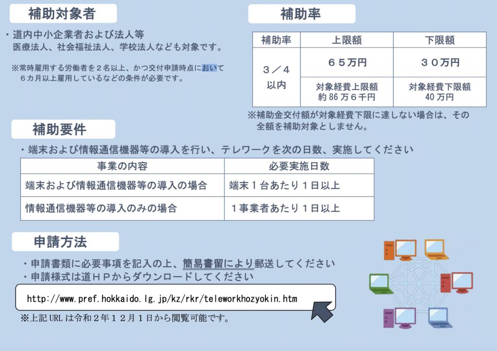 テレワーク導入支援補助金01