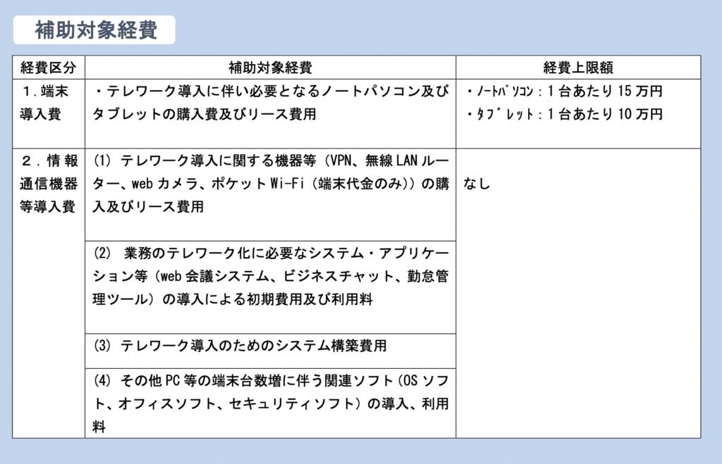 テレワーク導入支援補助金02