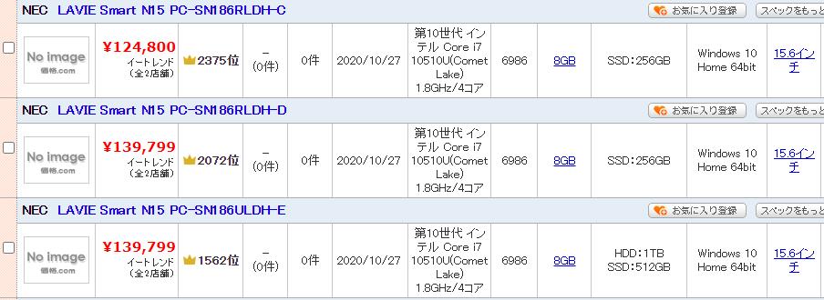 NECの価格