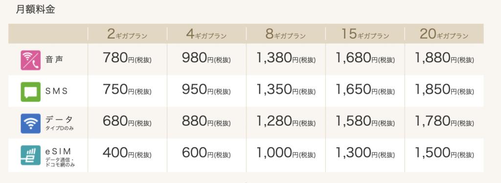 みおふぉん新ギガプラン