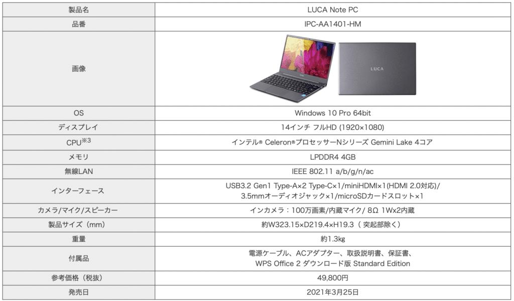 アイリスオーヤマパソコン構成