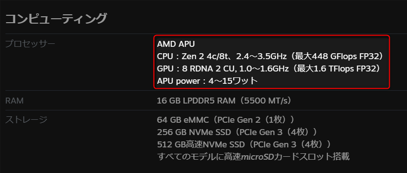 Steam DeckのAPUは第3世代Ryzen3相当?
